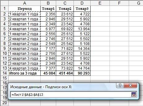 Как сделать график в excel, бесплатные ...: pictures11.ru/kak-sdelat-grafik-v-excel.html